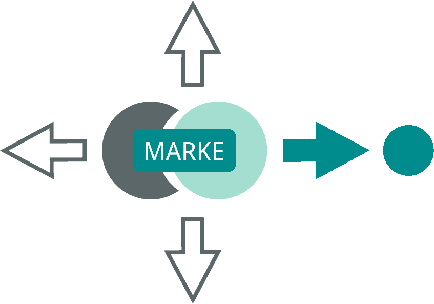 Online-Kurs Marketing - Markenführung