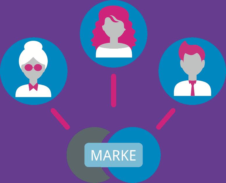 Customer Insights - Direktes Involvement