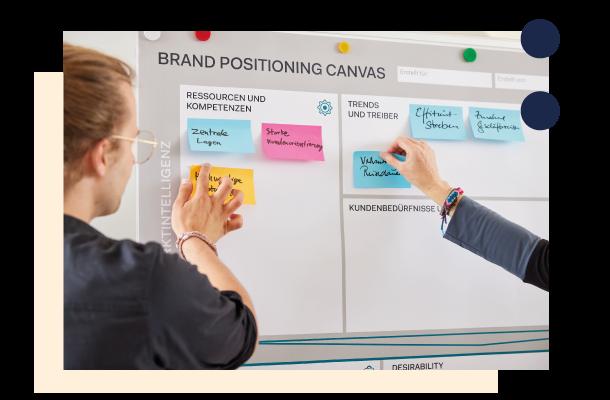 Die Positionierung der Marke wird anhand des Brand Positioning Canvas verbildlicht