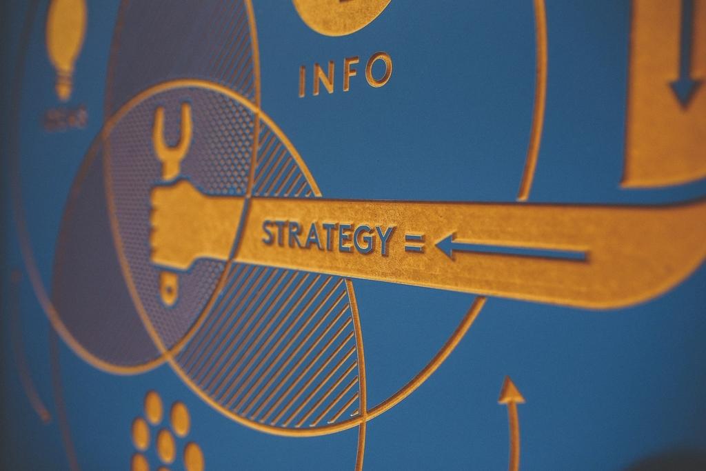 Markenstrategie_Creative Advantage
